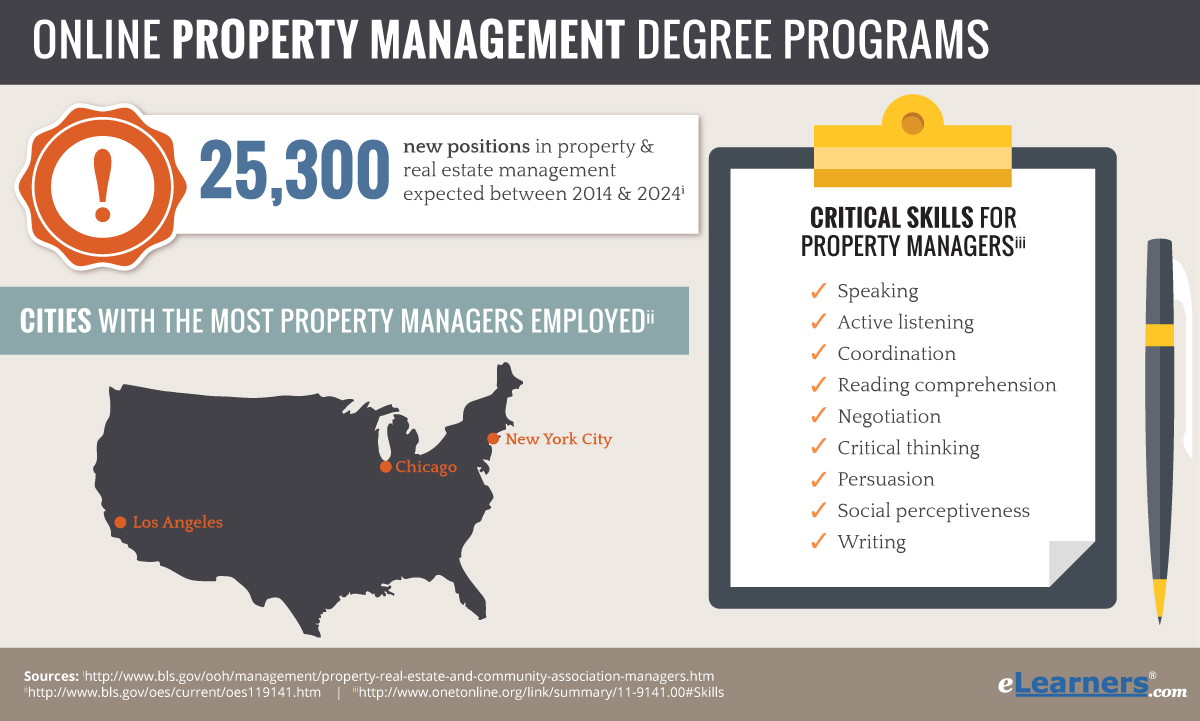 Online Property Management Degree Programs. Colorado Malpractice Attorneys. Cypress Wealth Management Upgrade Sql Server. This Call May Be Recorded Elder Abuse Quotes. Non Owner Car Insurance Quote. Free Homeowners Insurance Calculator. Allergan Inc Irvine Ca Phoenix Air Ambulance. College Grants For Veterans Children. Mobile Website Designs Sunrise Sunset Phoenix