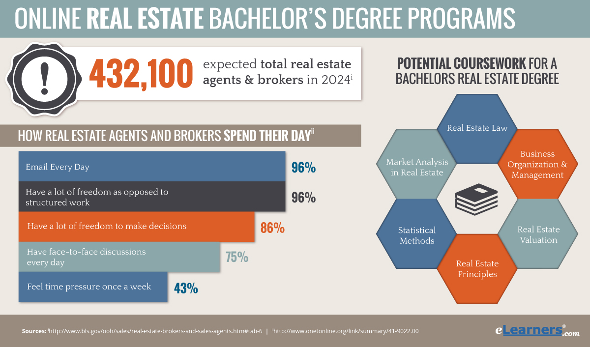 Real_Estate_Bachelors_1200px.jpg