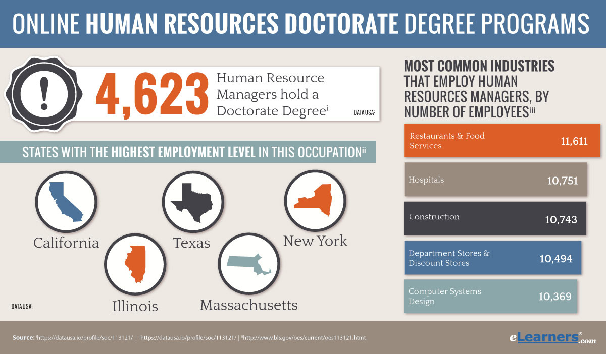 Human Resources Def