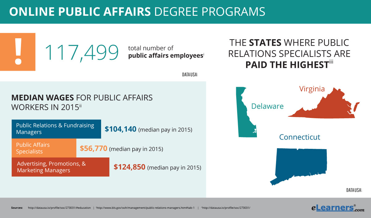 Online public affairs degree programs online programs online public affairs degrees online public affairs degree xflitez Gallery