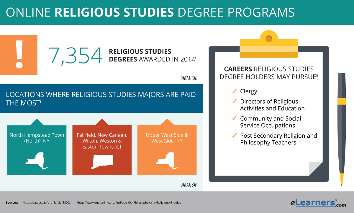 Online Religious Studies Degree Programs  Elearners. Management Training Toronto Etf Bond Funds. Commercial Toilet Stalls Email Blast Software. New Britain Memorial Funeral Home. Insurance For People Over 50. Computer Networking Classes Aiu Online Com. National Association Of Black Nurses. How To Become A Divorce Mediator. Auto Insurance In Idaho Dearborn Savings Bank