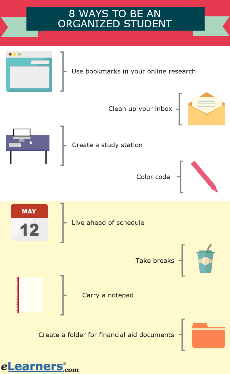 steps to become organized