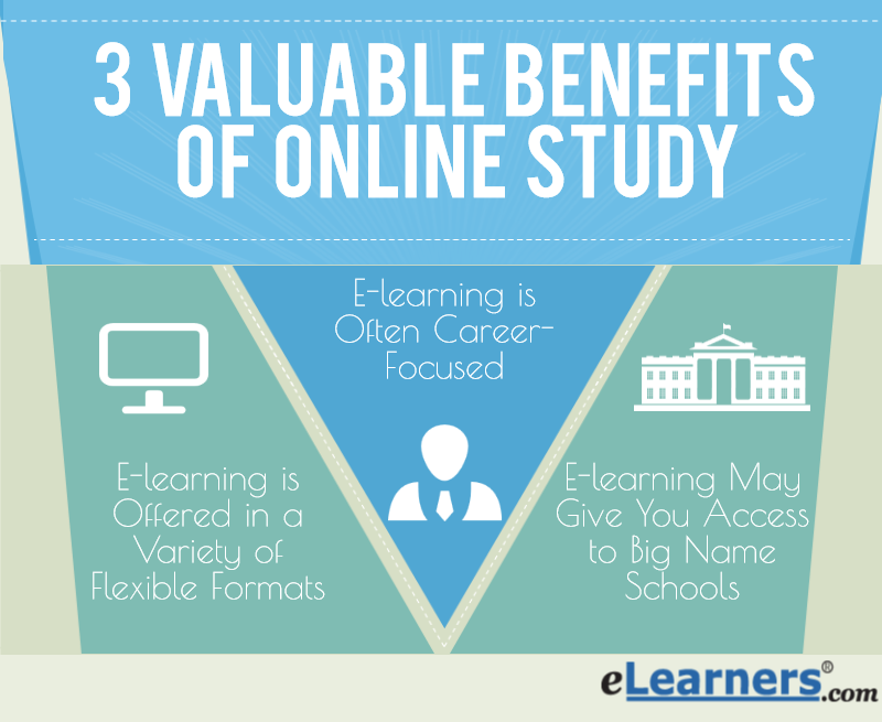 Benefits and Advantages of Online Learning - Study.com