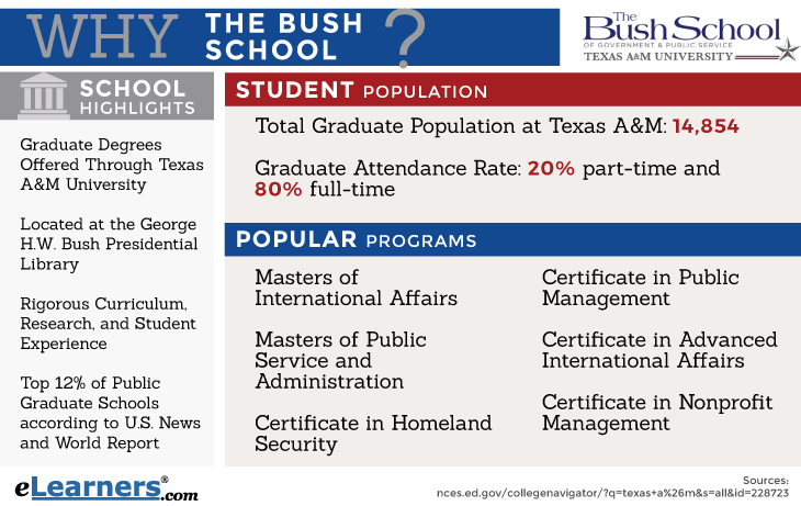 Bush School Degrees Offered - Online and Campus Programs