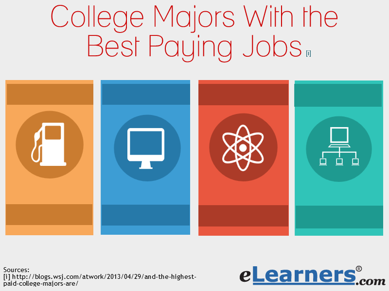 best paying college majors