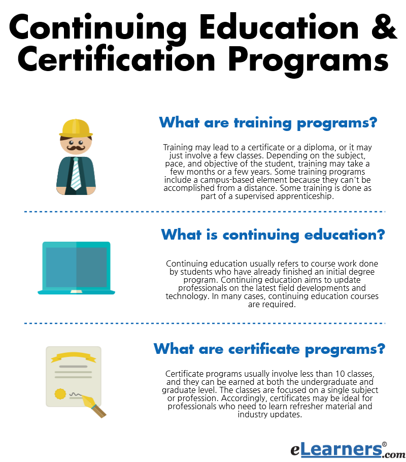 programsandcourses certificate adult education