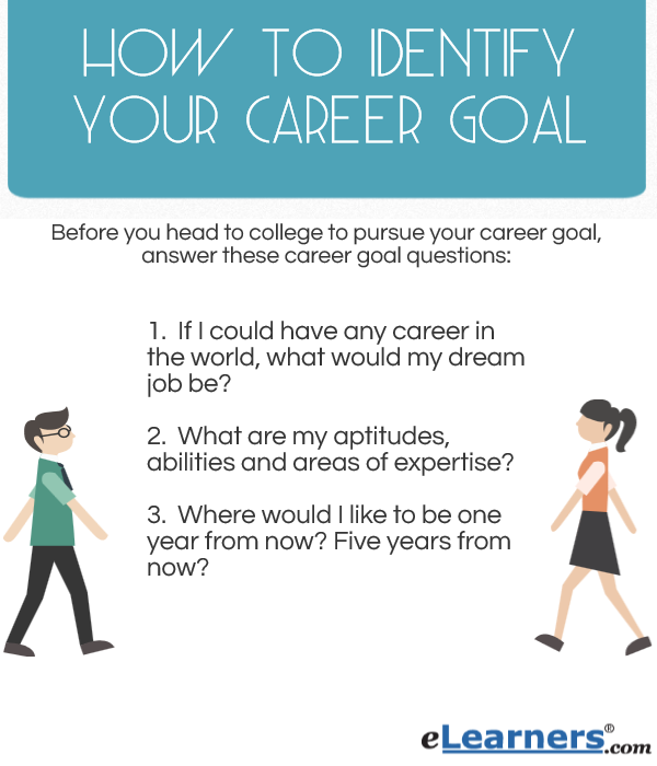 discuss your career goals essay