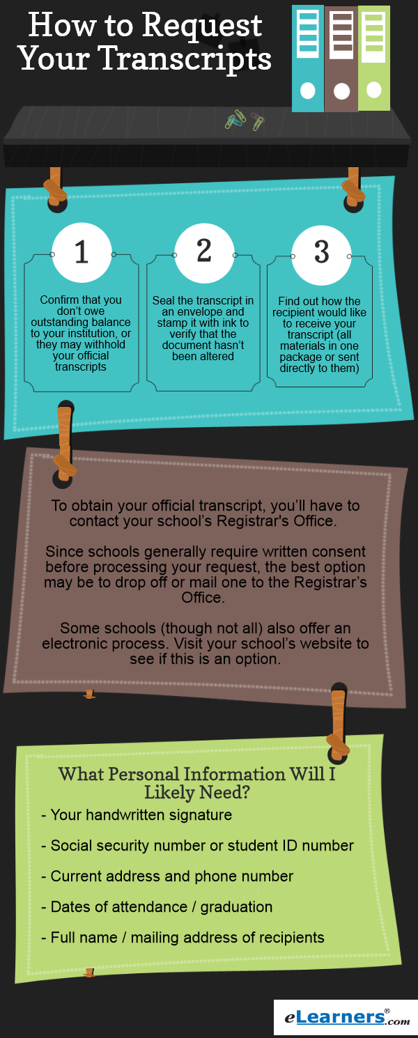 How to get Your College Transcripts - Request Your College Transcripts