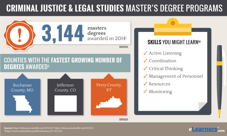 Online Masters in Criminal Justice Degree Information