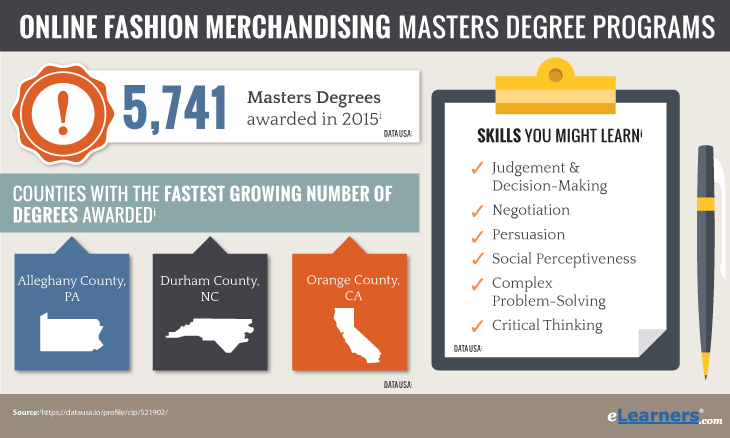 Online Masters in Fashion Merchandising