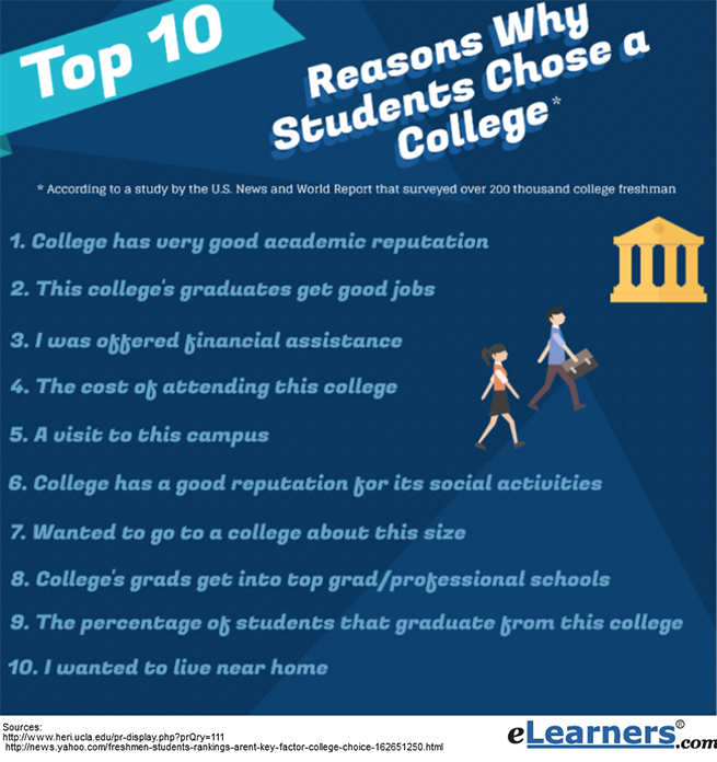 Top 10 Reasons Why Students Choose a College   eLearners Top Reasons for Choosing a College