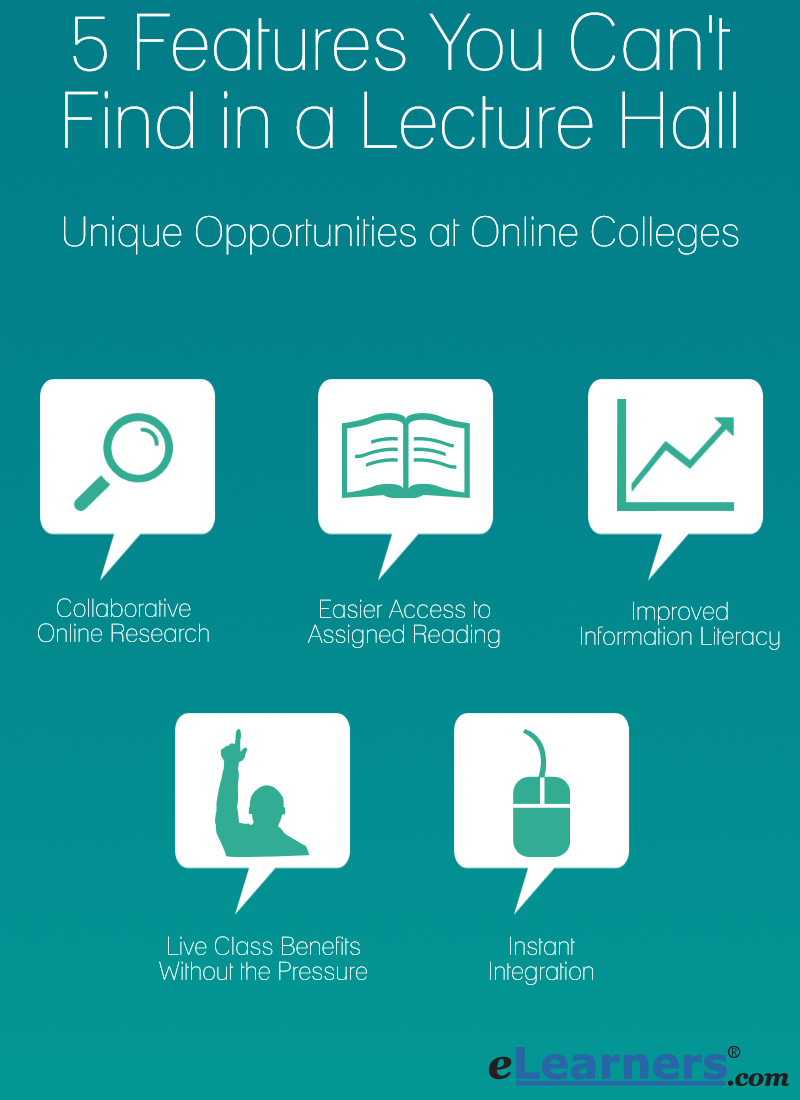 online college features