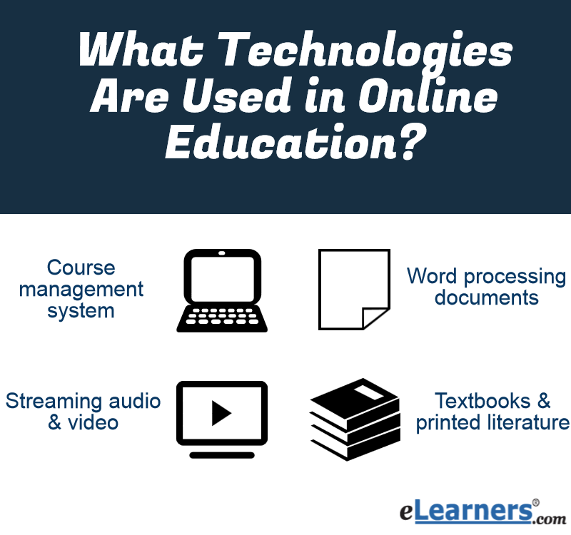 Distance Learning Education Distance Learning Uses a Wide