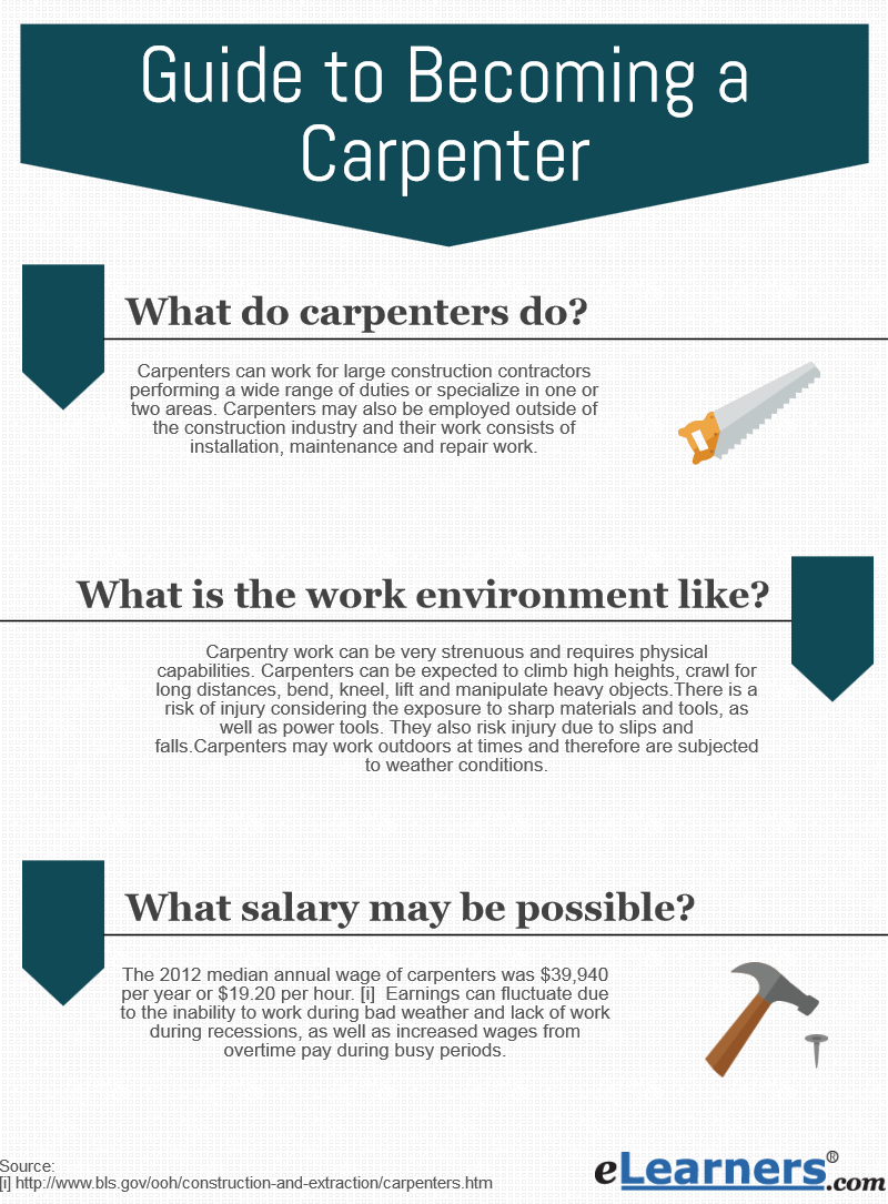 become a carpenter