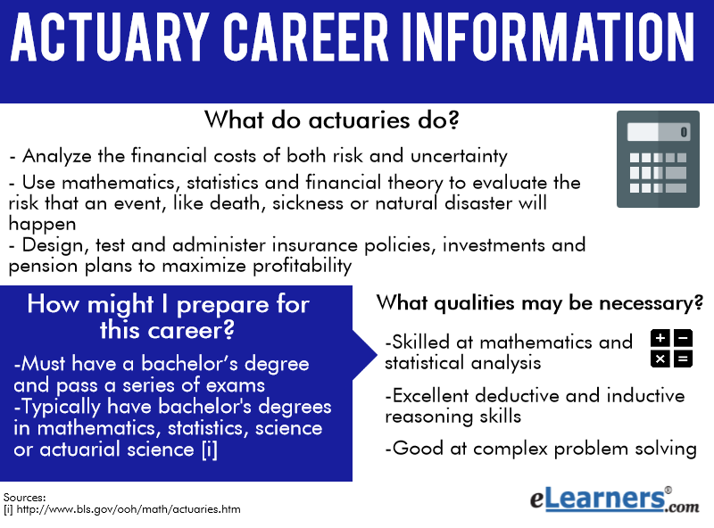 What Do Actuaries Do Elearners