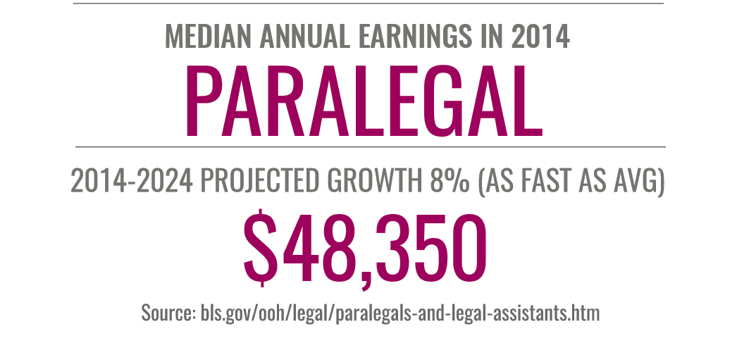 online paralegal degree stats