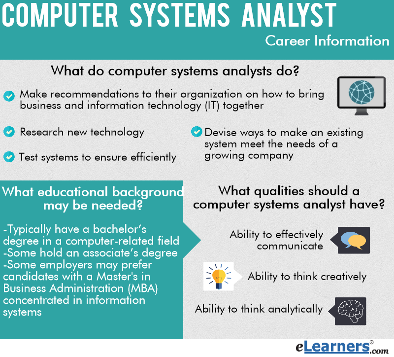 the role of a computer system analyst