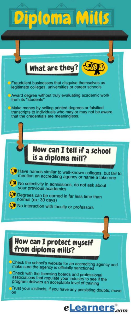 Diploma Mills - How To Avoid Diploma Mills and Degree Mills, Avoid a Diploma Mill