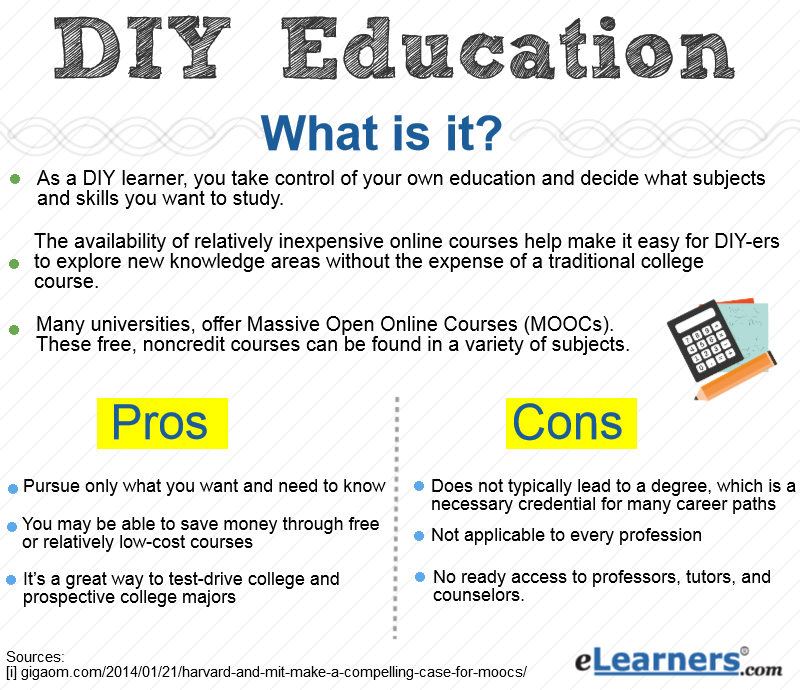 Diy education is it right for you diy education solutioingenieria Choice Image