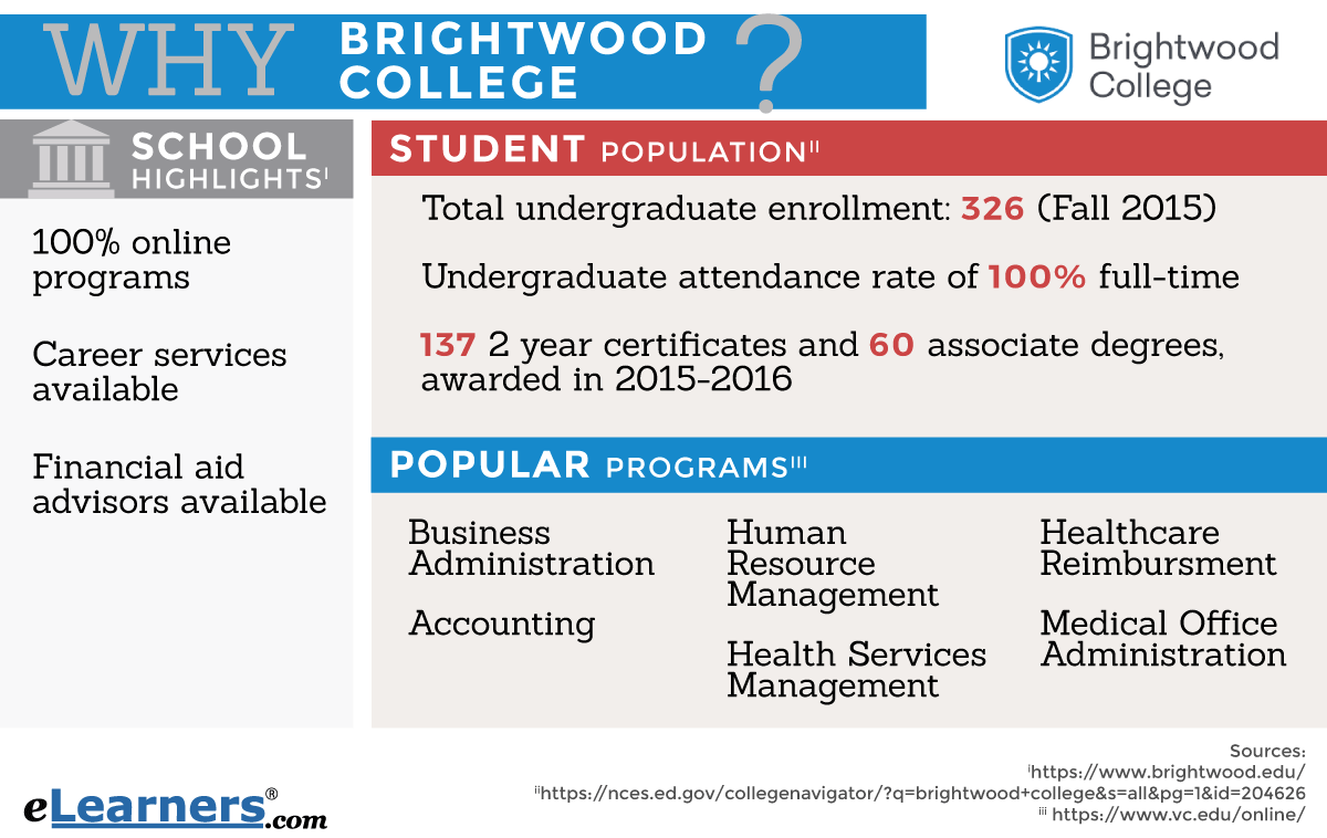 Brightwood College | Brightwood College Online Degree Programs