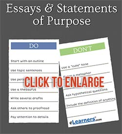 essays and statements of purpose dos and donts
