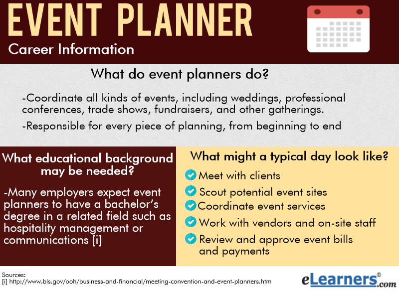 event planner degree