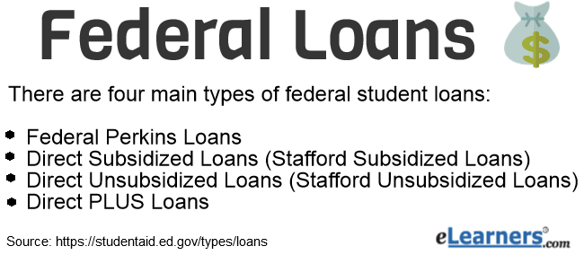 learn about the four main types of federal student loans