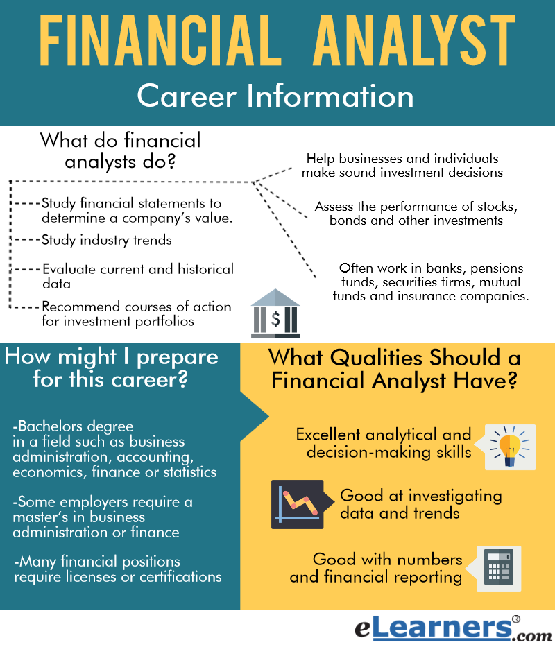 What Does a Financial Analyst Do l The Best Career Guide