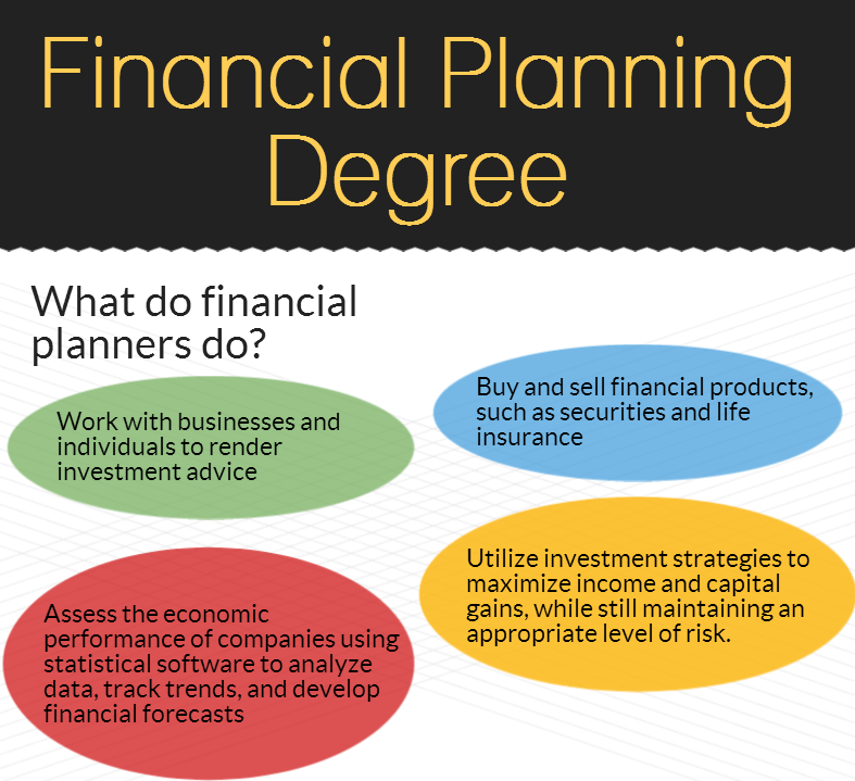 Financial planning degrees