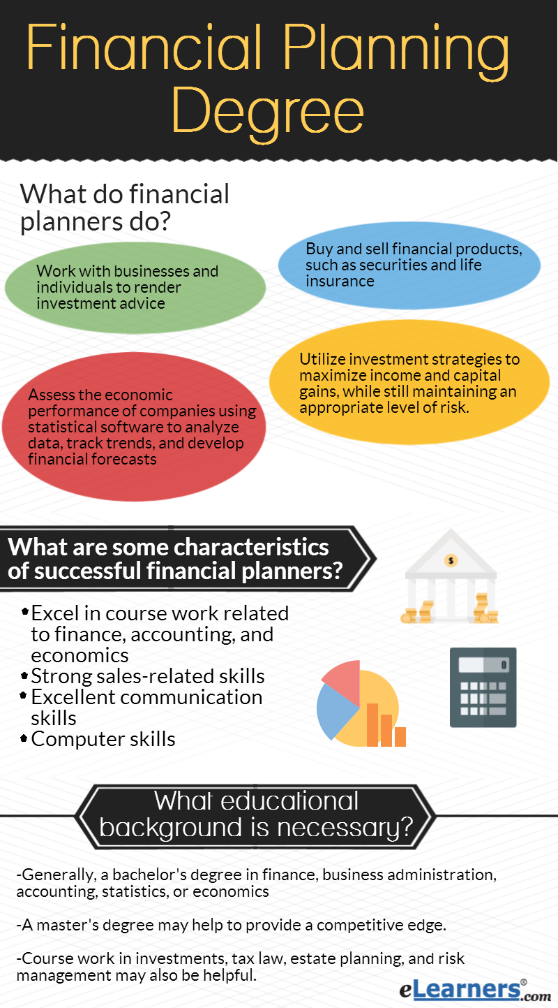 financial planning essay Ielts writing task 2: essay planning tips april 23, 2015 by liz 134 comments ielts essay planning tips learn how to plan your ielts essay successfully.