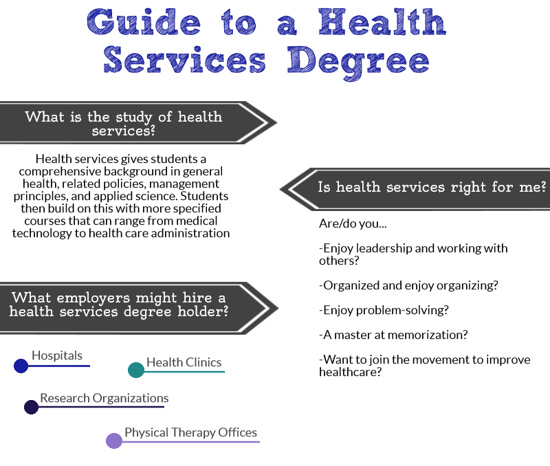health services degrees