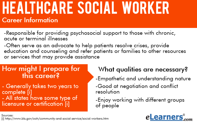 healthcare social worker