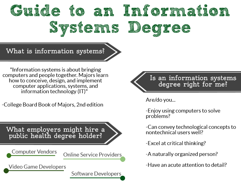 guide to an information systems degree