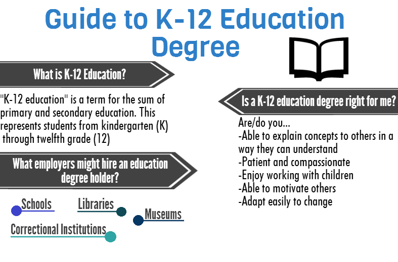 k-12 education degree