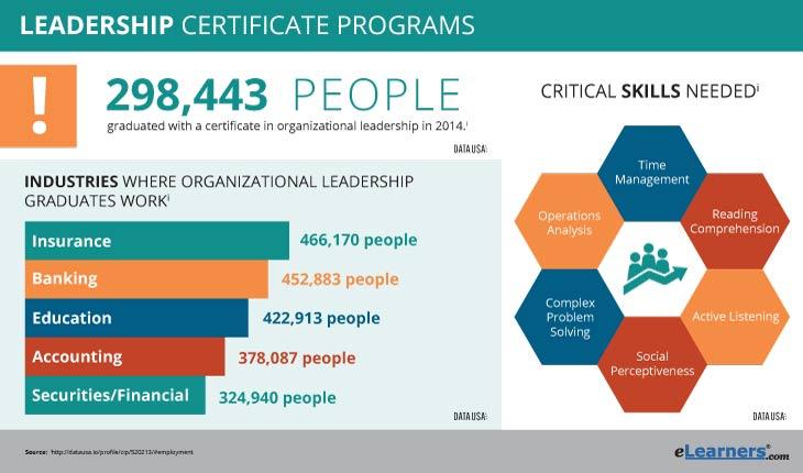 Certificate Programs Online Business Certificate Programs Online