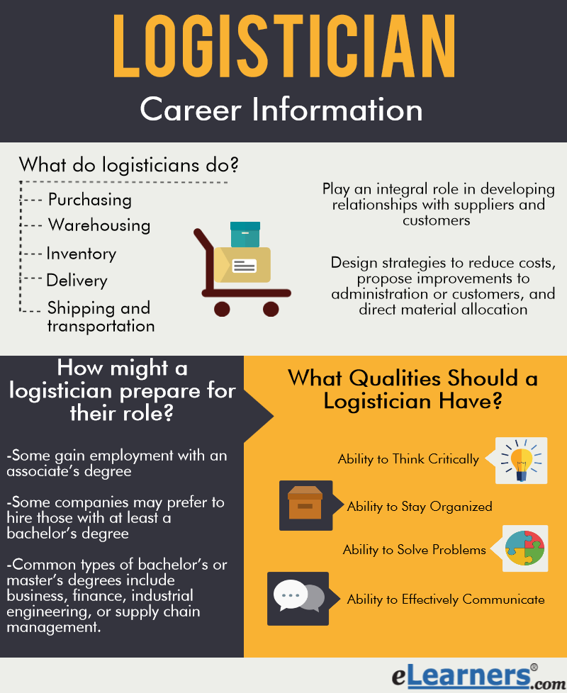 logistician career