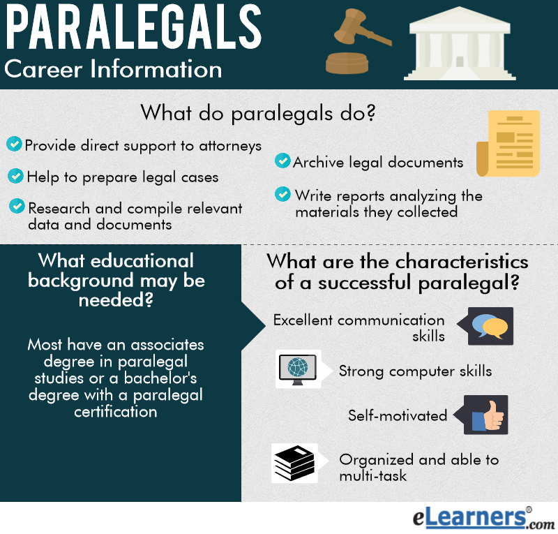 paralegal articles & blogs