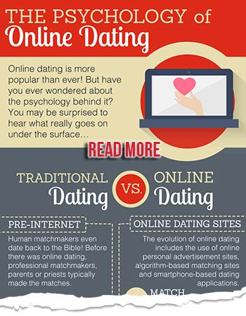 Online dating psychology research