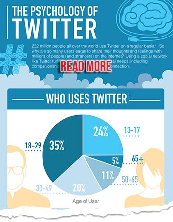 psychology of twitter infographic