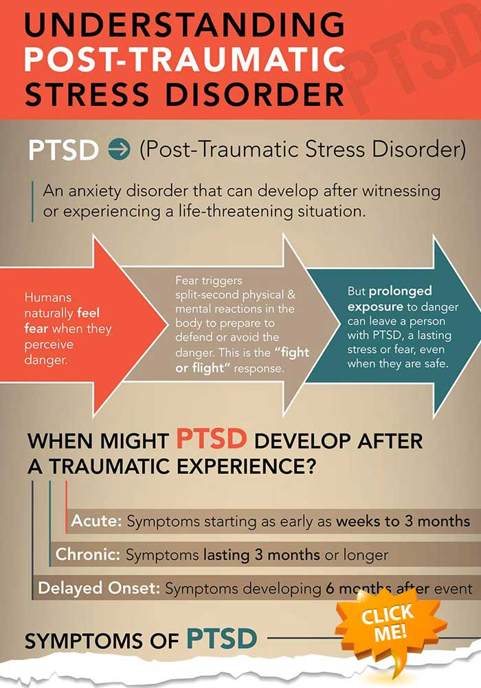 an overview of post traumatic stress disorder ptsd Post-traumatic stress disorder is a syndrome that emerges after one or more traumatic events, and involves a series of anxiety symptoms, including emotional numbing, flashbacks and avoidance of reminders of the event.