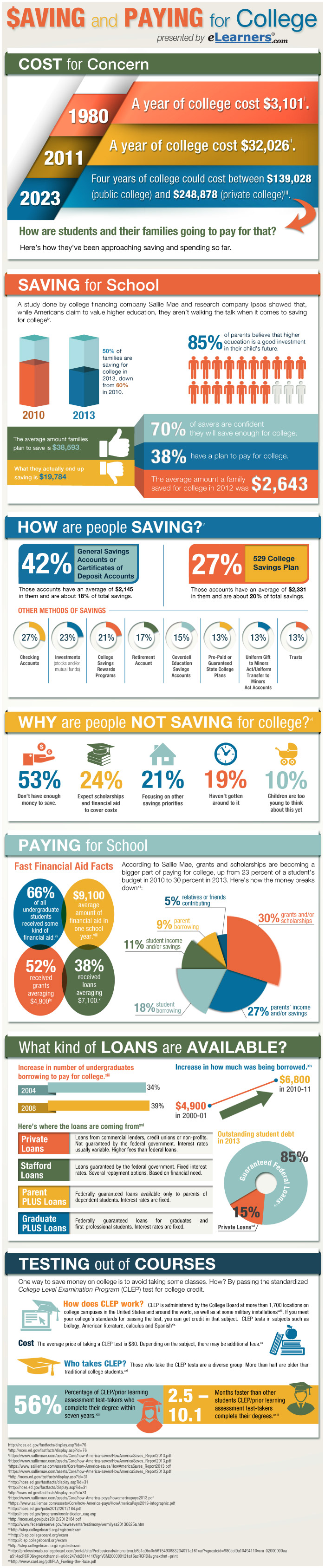 how to pay for college - Saving and paying for college