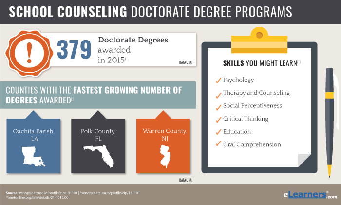 doctorate in school counseling