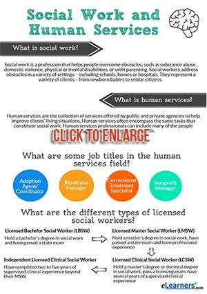 social work and human services