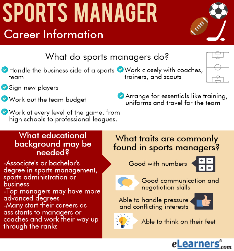 leadersip in sports management However, according to recent biographies as he matured his management style began to shift and he began to moderate some of his more negative traits and have more empathy for others, realizing that people had limits.