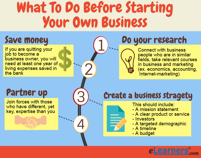 What to Study Before Starting Your Own Business in 2018