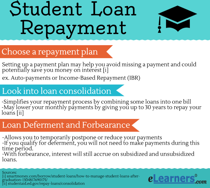 Student Loan Repayment What You Should Know Now. Government Rental Car Discount. Jacksonville Mini Storage File Sharing Cloud. Treatments For Cerebral Palsy. Plumbing San Clemente Ca Vw Dealerships In Md. Global Energy Management Pffcu Mortgage Rates. Customized Invoice Books Online Banks Reviews. Best Hair Transplant Doctors. Hawaii Big Island Fishing Utility Push Carts