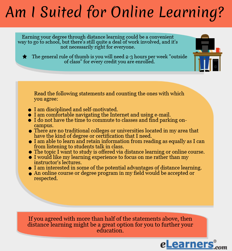 How Online Learning Compares to the Traditional Classroom