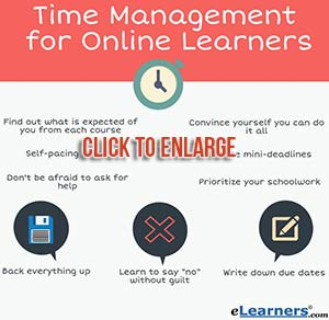 manage time for online learners tips