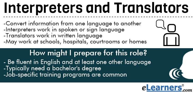 translator training and minority languages E-learning and training translation translationscom is a proven leader in the translation and localization of corporate educational programs for different languages and cultures multilingual training and e-learning.