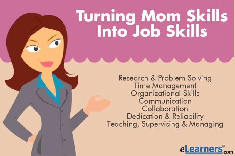 Homeschool Moms Work At Home Jobs